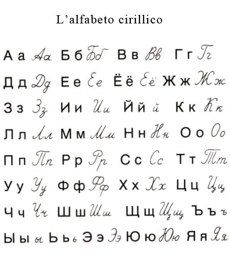 Corrispondenza alfabeto cirillico latino dating 6